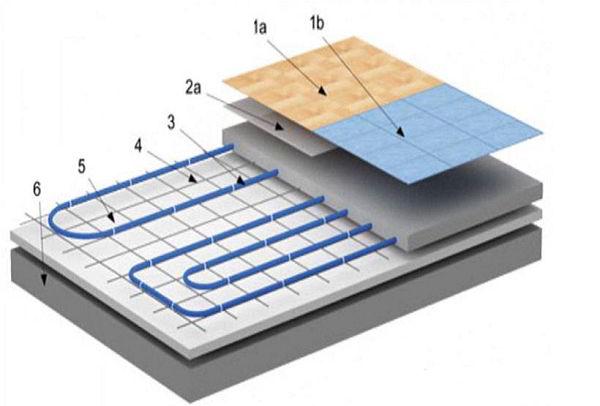 бетонная-система