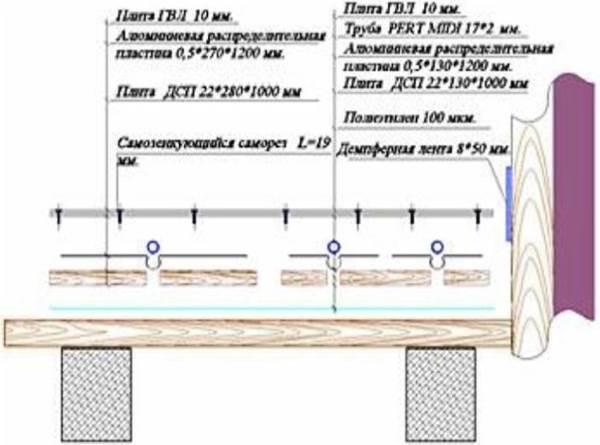 устройство-деревянной-системы